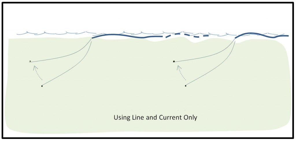 Fig. 1: Line & Current Only